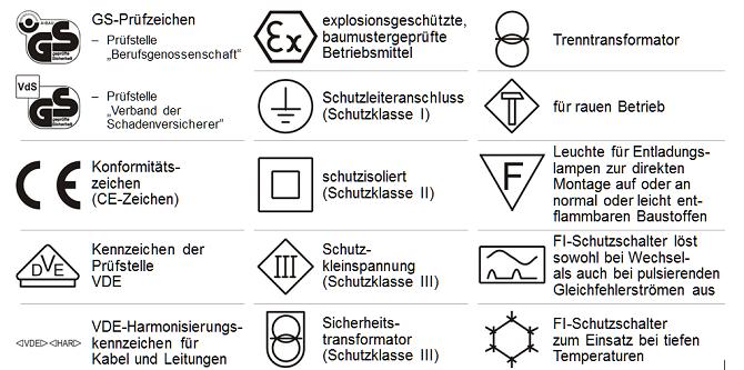 Top ▷ Symbole und Kurzzeichen in der Elektrotechnik MO41