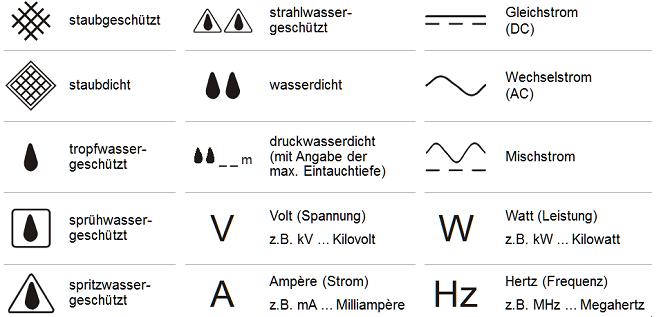 Gut bekannt ▷ Symbole und Kurzzeichen in der Elektrotechnik WP16